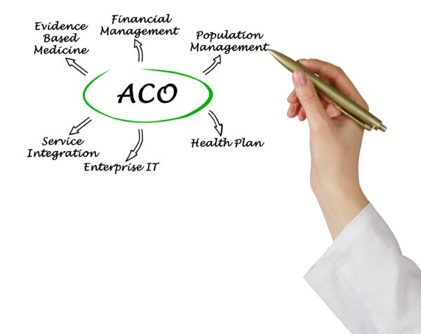 ACO, Accountable Care OrganizationsAccountable Care Organizations