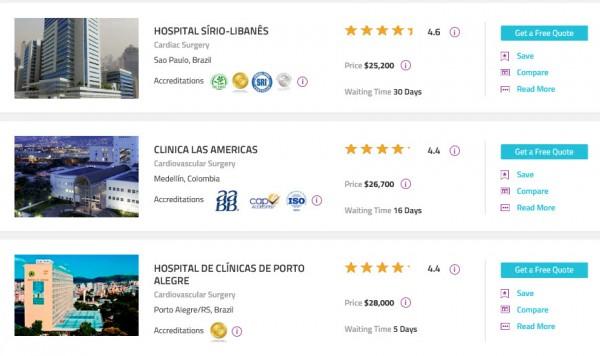 medical tourism business plan pdf