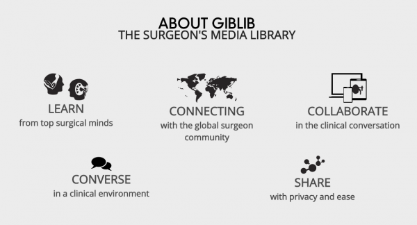 Crowdsourced surgical video library GIBLIB launches