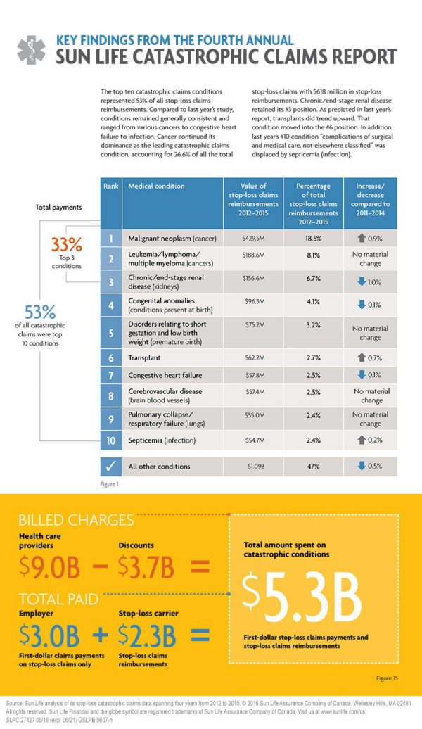 complaints data – showing individual financial businesses