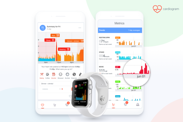 Apple Watch can detect diabetes with 85% accuracy says new study