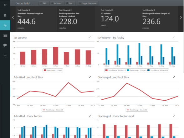 AnalyticsMD Dashboard