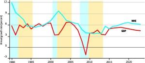 CMS healthcare spending report