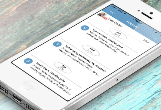 Personal Health Record provider CareSync raises $4.25 million for national expansion