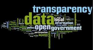 Data transparency word cloud