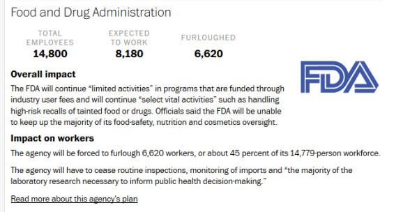 FDAfurloughed