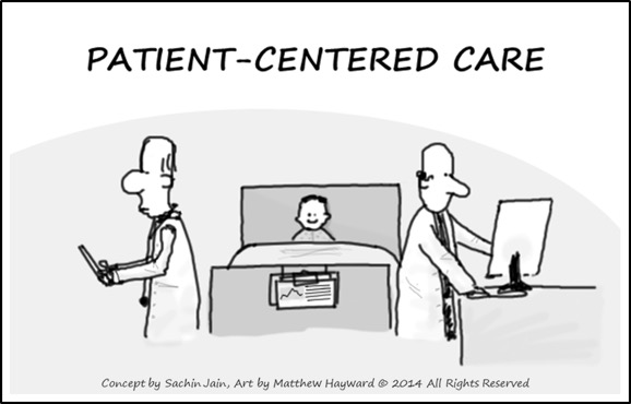 This is what patient-centered care looks like these days…
