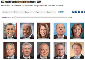 Modern Healthcare 10 most influential