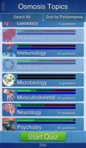 OsmosisTopics