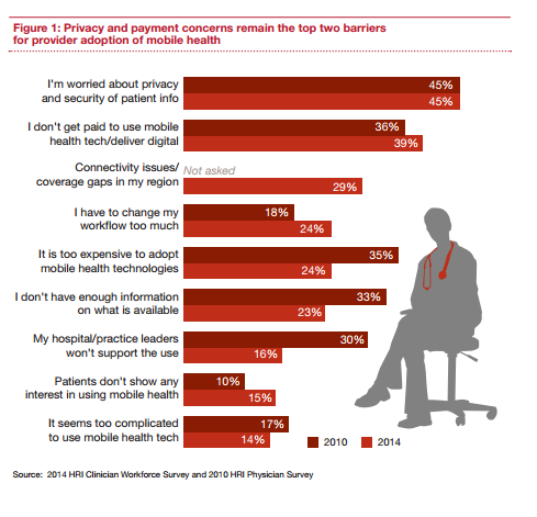 Report: Promise of wearable health devices hinges on turning data into insight