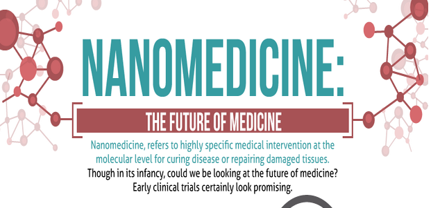 Nanomedicine – A Key Component to the Future of Medicine