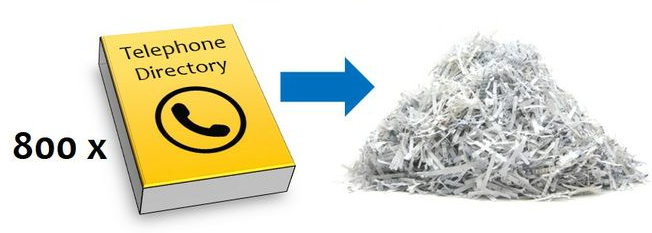800 shredded phonebooks, and shrinking next-gen data analysis sequencing times from 24 hours to 18 minutes