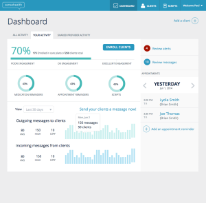 dashboard_your_activity2