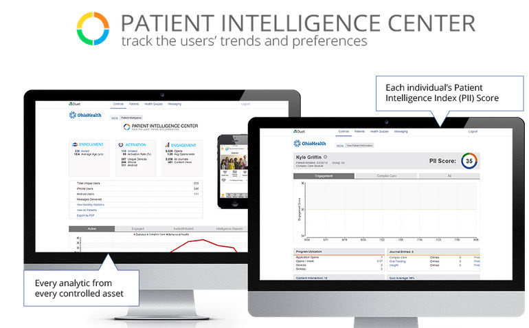 duet health, patient intelligence