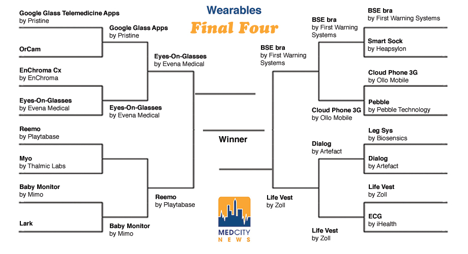 Which wearable technologies made it to the Final Four?