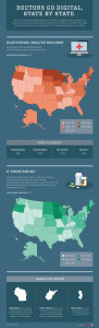 infographic US map of EHR adoption and eprescribing