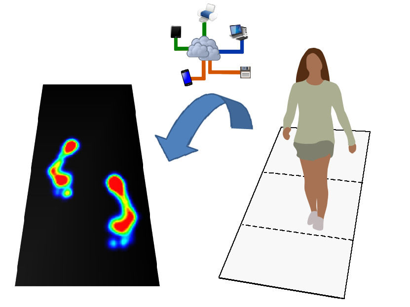 Tactonic Technologies wants to bring gait analysis technology to consumer space