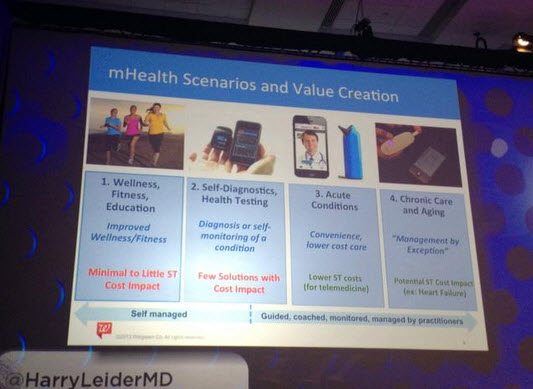 Customization, collaboration become bigger buzzwords but a smaller crowd at this year's mHealth Summit