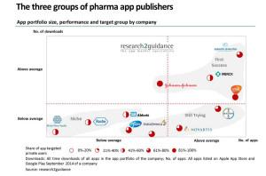 pharma app maker types screengrab