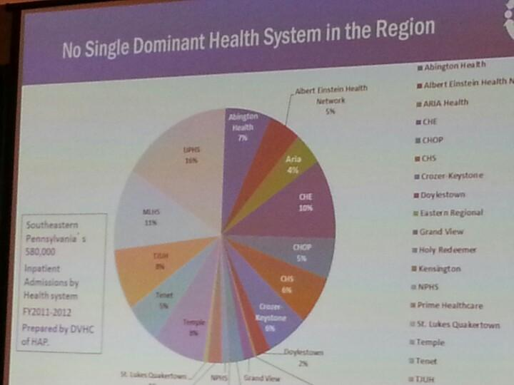Pennsylvania conference highlights connected care challenges