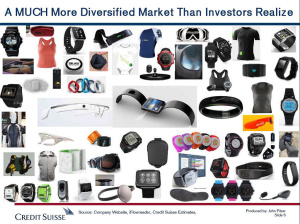What will it take to spur regular use of wearables? (Hint, make them relevant)